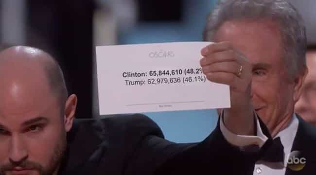 Sad! is listed (or ranked) 2 on the list The Funniest Oscars Best Picture Envelope Photoshops