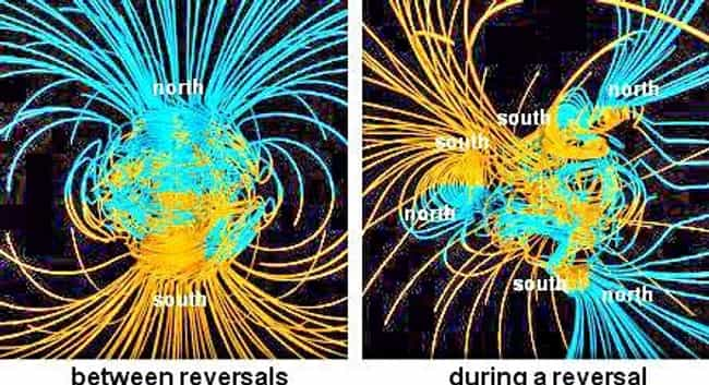 Image result for picture of earths magnetic poles switching