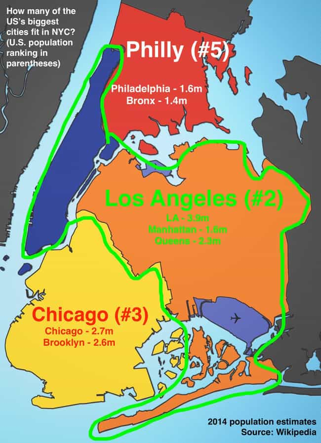 The Populations Of Los Angeles... is listed (or ranked) 1 on the list Relative Size Maps Of Cities Around The World