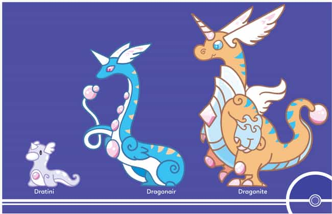 Dratini, Dragonair, Drag... is listed (or ranked) 1 on the list This Artist Is Redesigning The Entire Pokedex, One Pokemon At A Time