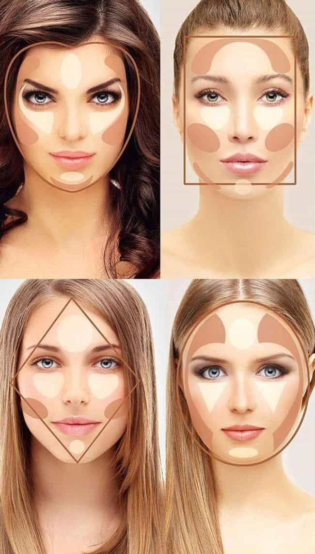 Contour For Less Nyx Cosmetics: How To Get The Perfect Contour For Your Face Shape