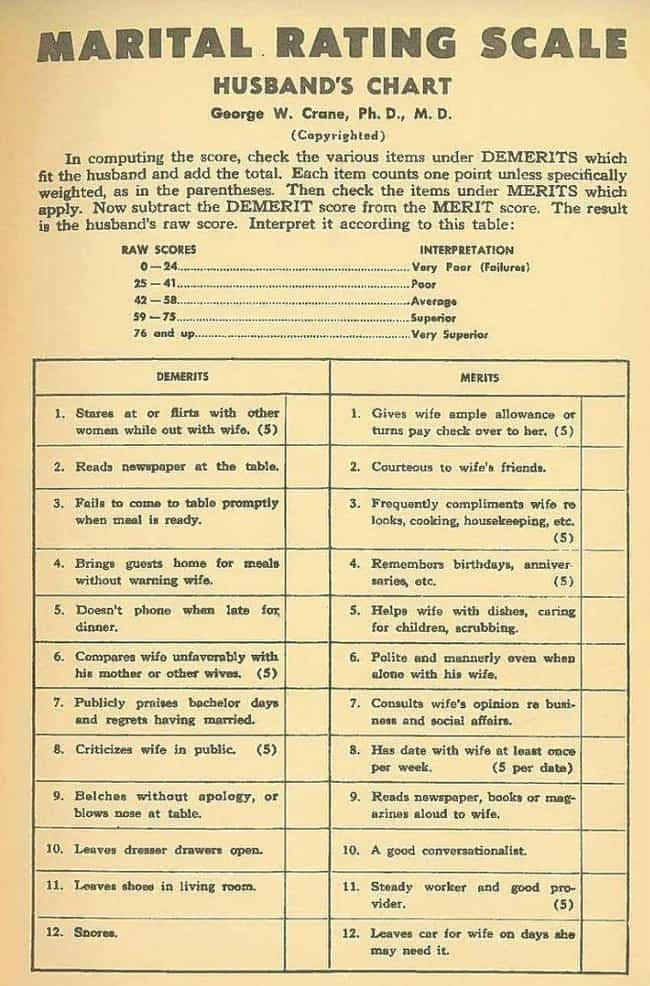 His Test Was Sort Of Scientifi... is listed (or ranked) 2 on the list Take This 1930s