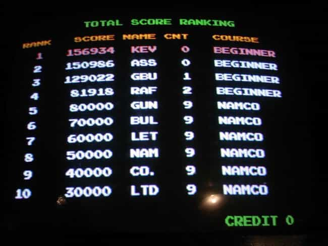 Beating The High Score W... is listed (or ranked) 4 on the list The Hidden Truth Behind Arcade Games The Industry Doesn't Want You To Know