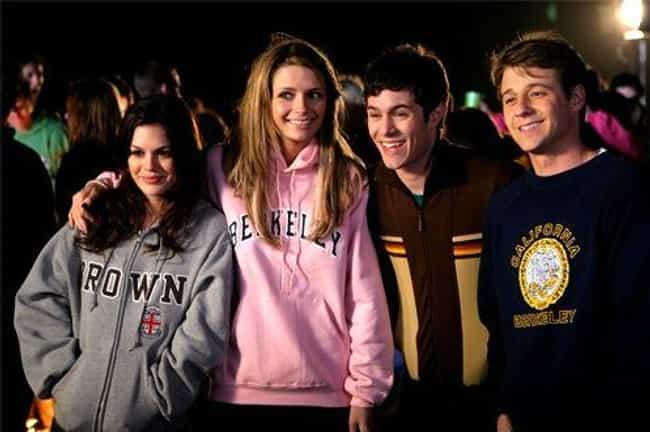 The O.C. is listed (or ranked) 7 on the list 12 Great TV Shows That Fell Victim To The College Years