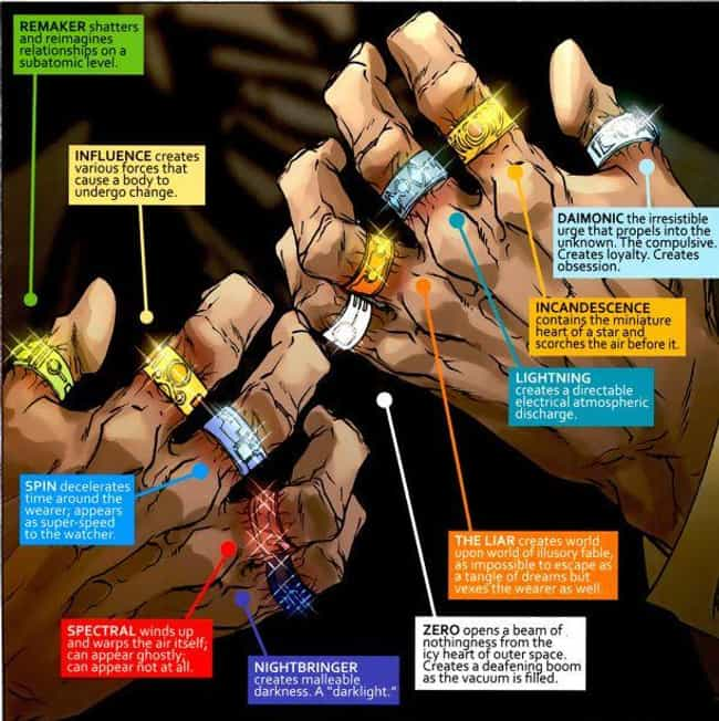 The Mandarin's Rings is listed (or ranked) 5 on the list The Most Powerful Weapons In The Marvel Universe, Ranked By Destructive Force