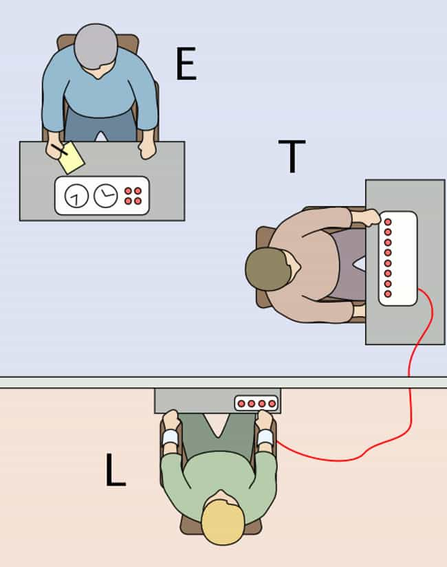 The Milgram Experiment Asked V... is listed (or ranked) 1 on the list This Shocking Psychology Test Proved That, In Their Shoes, Almost Anyone Would Become A Nazi