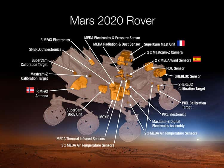 """It's Made Of Something Called """"Warm Electronics Box"""" That Can Withstand Mars' -114 Degrees Fahrenheit"""