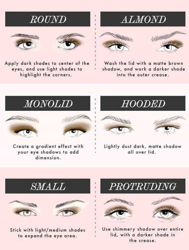 Contour Your Eyes Just Like Yo... is listed (or ranked) 1 on the list Makeup Tips You Only Learn In Beauty School