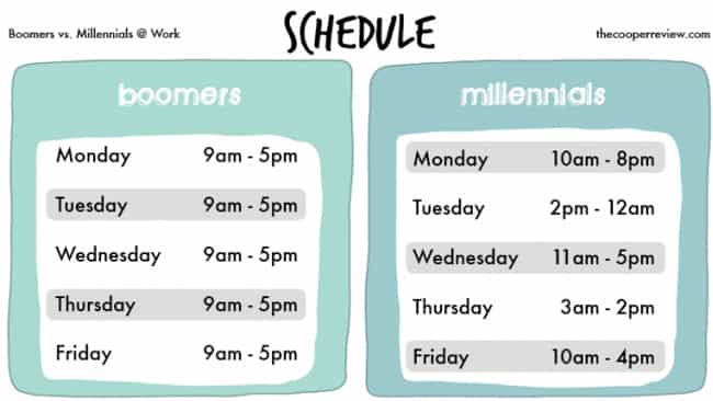 Schedules Are Supposed T... is listed (or ranked) 2 on the list Someone Illustrated The Difference Between Millennials And Baby Boomers In 10 Comics