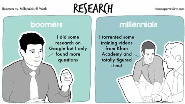 Who Says Research Is Poi... is listed (or ranked) 3 on the list Someone Illustrated The Difference Between Millennials And Baby Boomers In 10 Comics