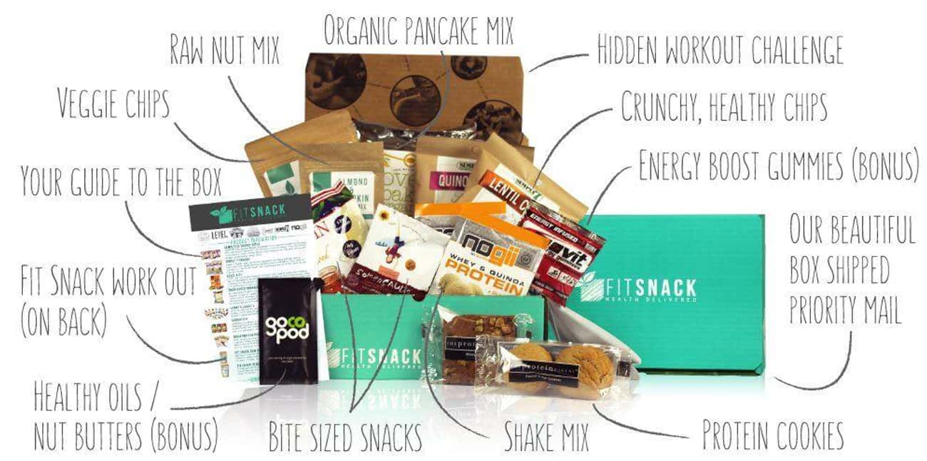 Fit Snack is listed (or ranked) 1 on the list The Best Subscription Boxes for Snackers