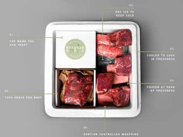 Butcher Box is listed (or ranked) 2 on the list The Best Subscription Boxes For Paleo Diet & Lifestyle