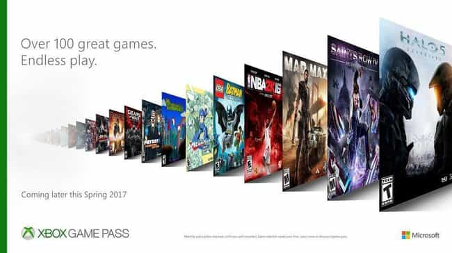 Subscribe To Playstation... is listed (or ranked) 3 on the list The Best Ways To Get Discounted Video Games