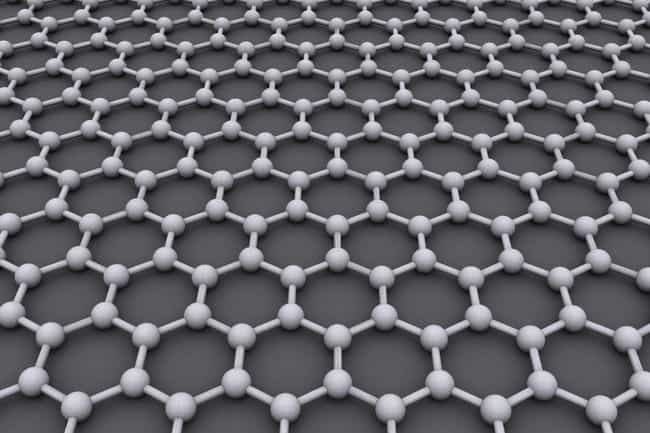 Graphene Is A Super-Material T... is listed (or ranked) 4 on the list Current Technologies Adding The Most To Society