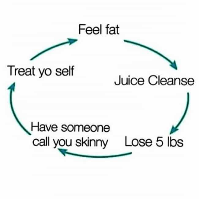 Not All Cycles Are Vicious is listed (or ranked) 4 on the list The 20 Best Memes About Juice Cleanses