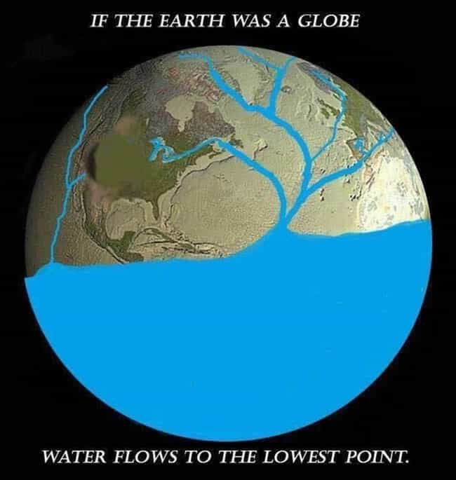 Defying Gravity is listed (or ranked) 1 on the list The 22 Funniest Flat Earth Memes