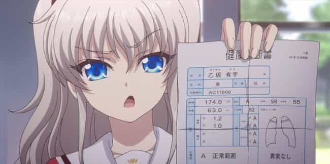 Charlotte is listed (or ranked) 2 on the list The 13 Best Anime Like A Certain Magical Index