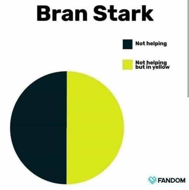 Seriously, Bran is listed (or ranked) 2 on the list Memes About Bran At The Battle Of Winterfell
