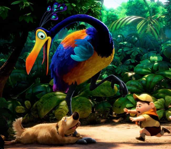 Kevin is listed (or ranked) 4 on the list The Cutest Pixar Animals