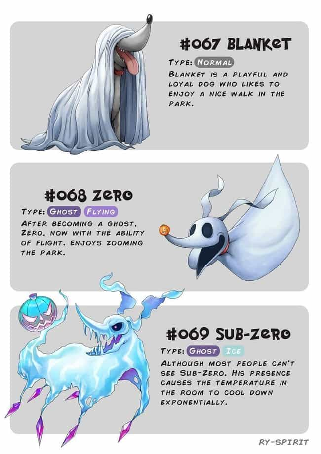 Zero is listed (or ranked) 4 on the list This Artist Turns Disney Characters Into Pokemon Evolutions
