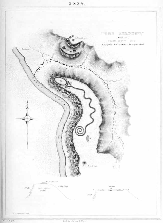 At 1,348 Feet, It's The Larges... is listed (or ranked) 1 on the list What Is The Mysterious Serpent Mound In Ohio, And How Did It Get There?