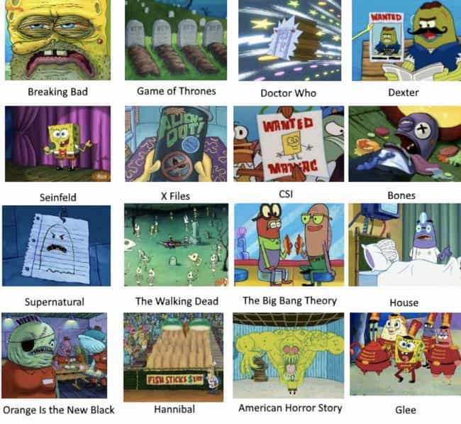 Spongebob Takes On TV is listed (or ranked) 1 on the list The Most Accurate (And Funny) Spongebob Comparison Charts