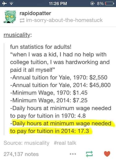 The Changes In Annual Tuition At Yale