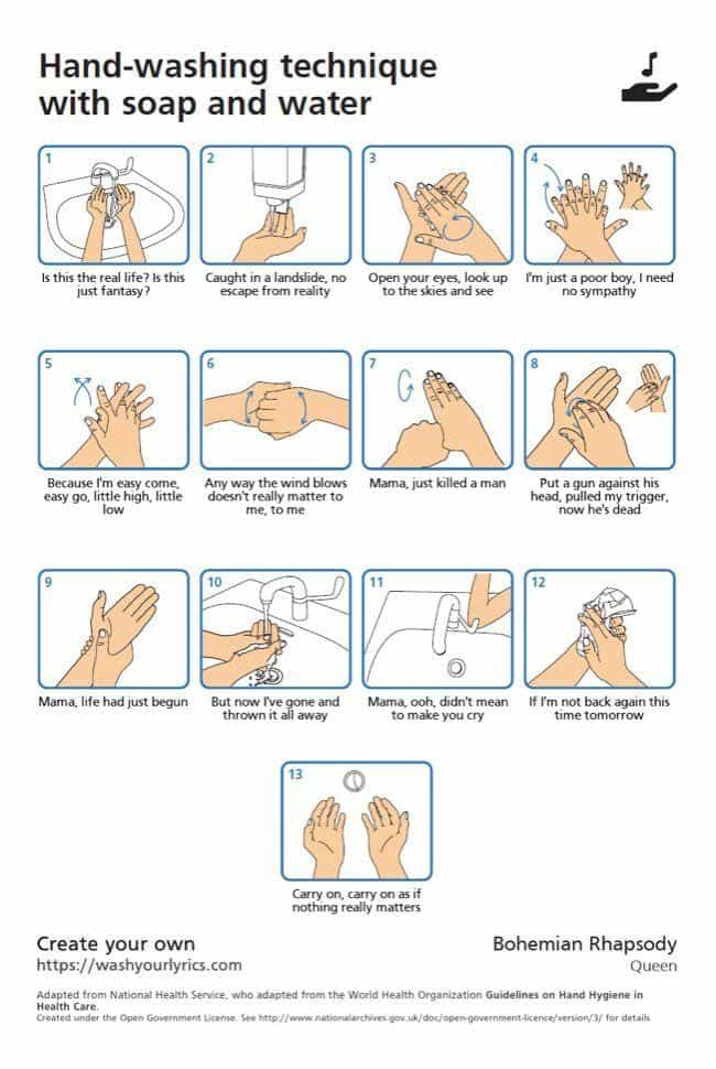 People Are Creating Hand Washing Charts With Their ...