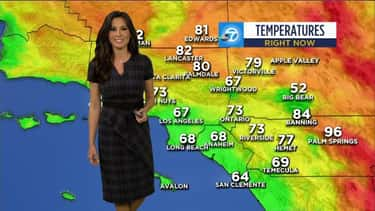 A Weather Person