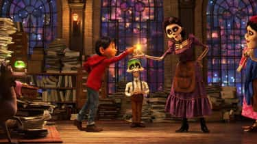 The Window Frames And Lightbul is listed (or ranked) 1 on the list Small But Meaningful Details In 'Coco' That Prove It's Time For A Rewatch
