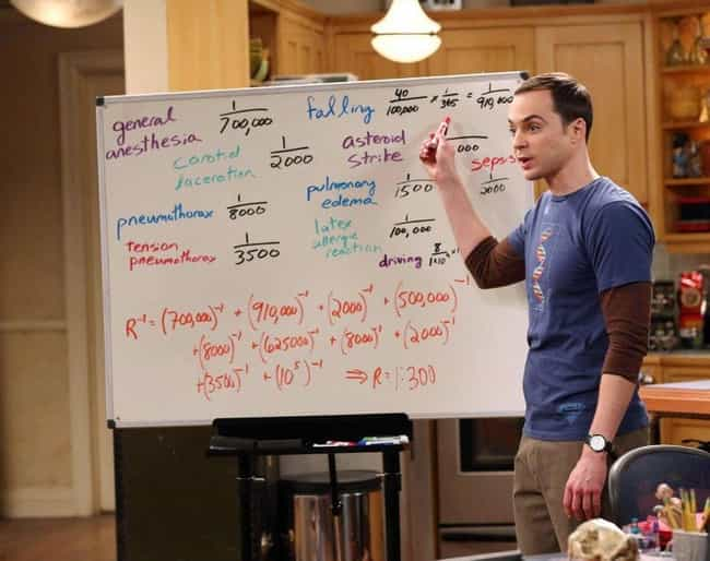 Sheldon Cooper is listed (or ranked) 2 on the list TV Characters You Never Realized Are On The Spectrum