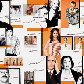 Narrator is listed (or ranked) 12 on the list The Best Arrested Development Characters