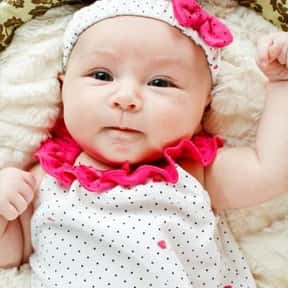 Charlotte is listed (or ranked) 10 on the list The Best Names For Baby Girls